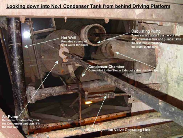 Looking down into the condenser tank from behind the driving platform