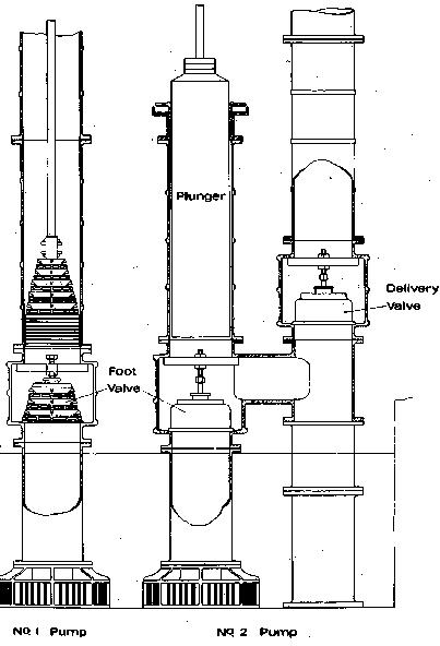 Water pump diagram